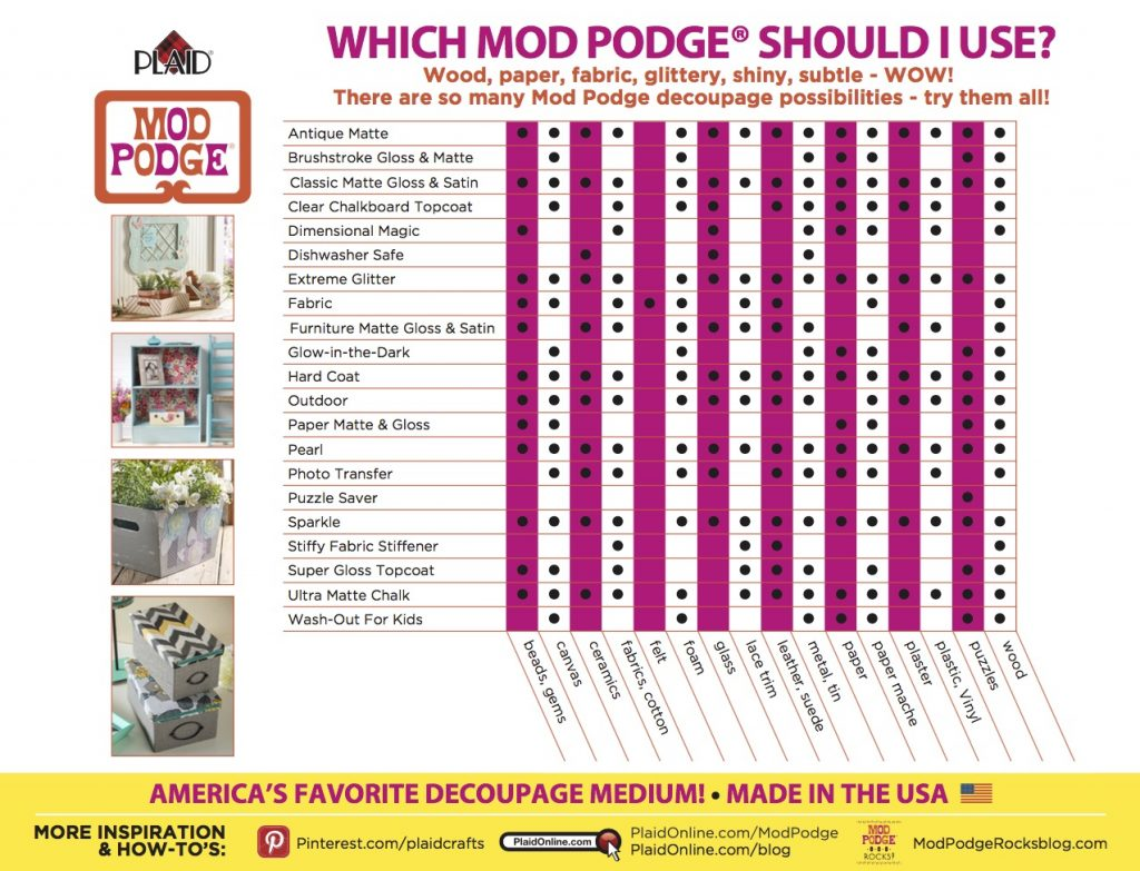 This handy Mod Podge formula guide will help you decide which formula to use for your project.